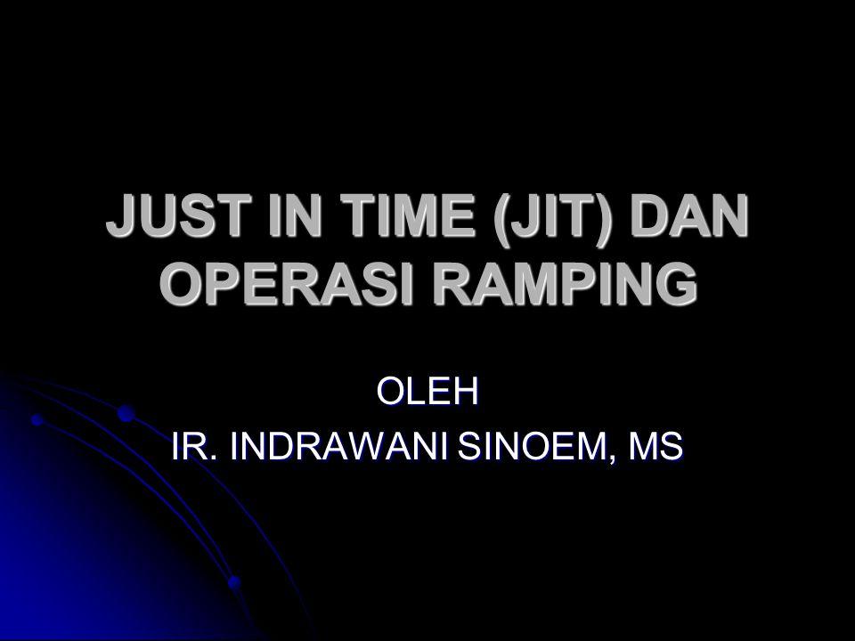 JUST IN TIME (JIT) DAN OPERASI RAMPING OLEH IR. INDRAWANI SINOEM, MS