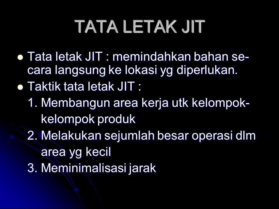 TATA LETAK JIT Tata letak JIT : memindahkan bahan se- cara langsung ke lokasi yg diperlukan. Tata letak JIT : memindahkan bahan se- cara langsung ke l