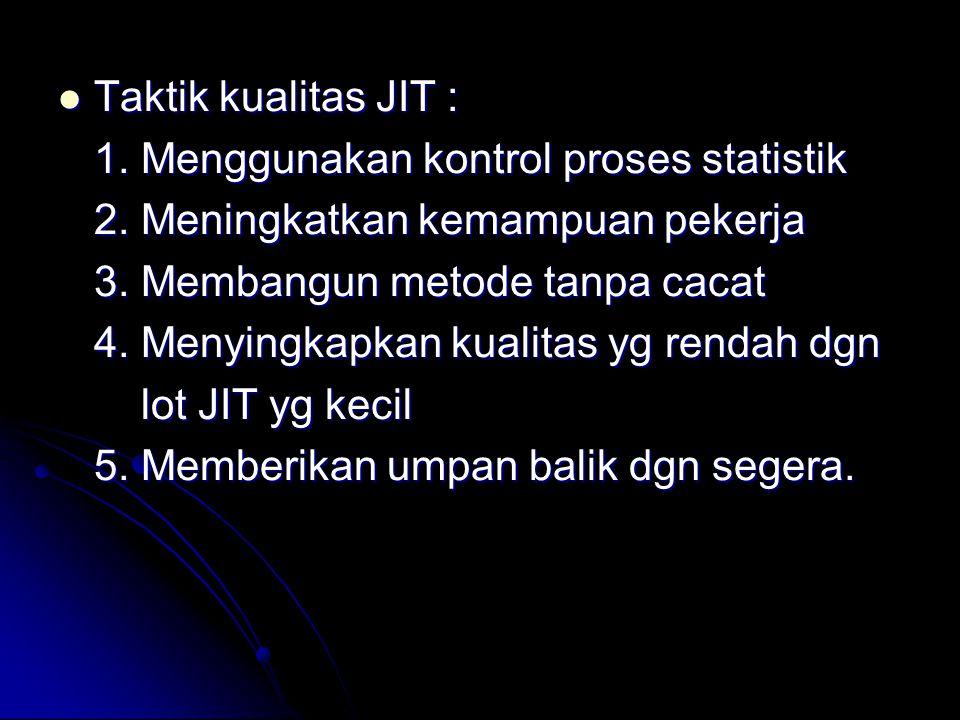Taktik kualitas JIT : Taktik kualitas JIT : 1.Menggunakan kontrol proses statistik 2.