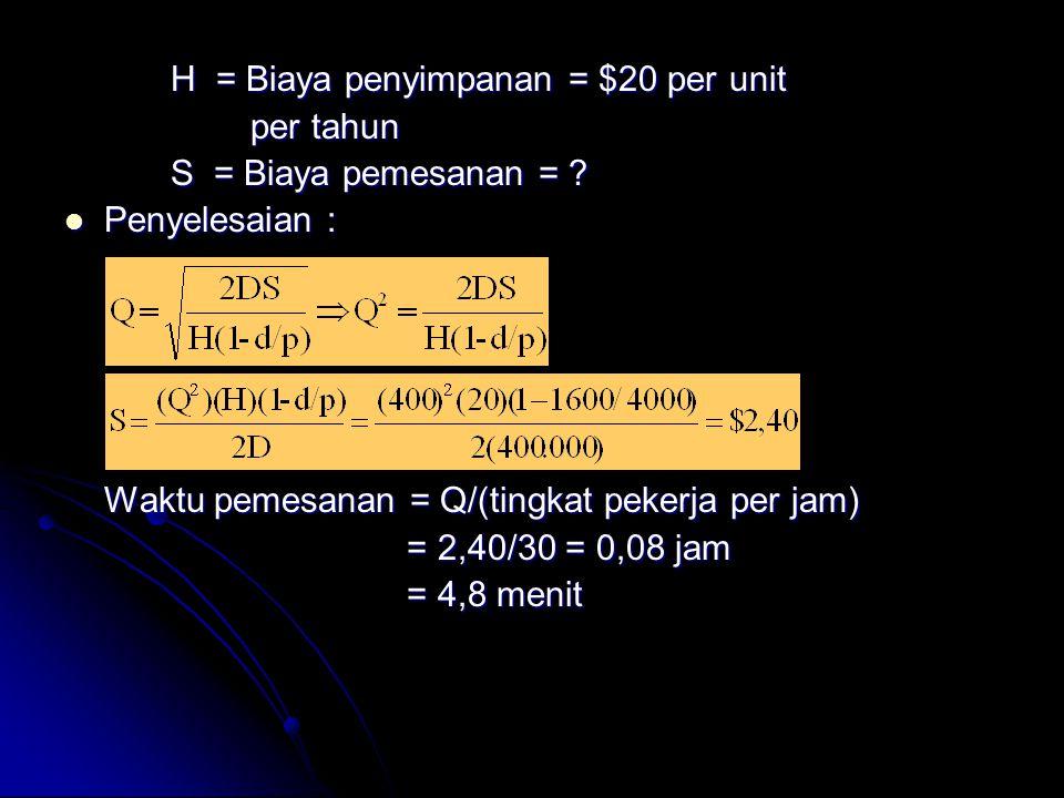 H = Biaya penyimpanan = $20 per unit per tahun per tahun S = Biaya pemesanan = ? Penyelesaian : Penyelesaian : Waktu pemesanan = Q/(tingkat pekerja pe