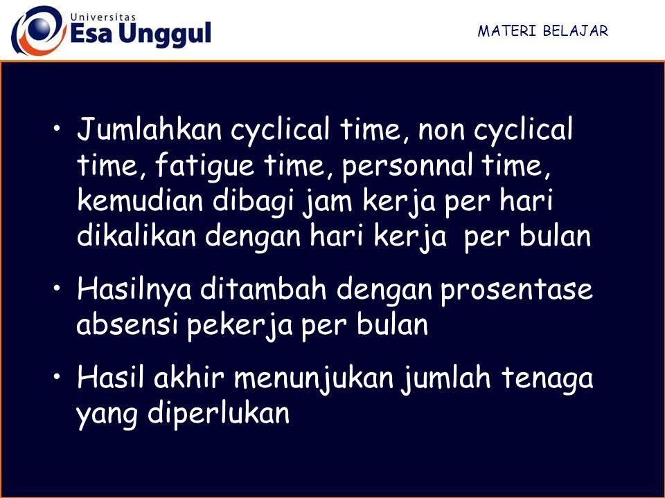 MATERI BELAJAR Jumlahkan cyclical time, non cyclical time, fatigue time, personnal time, kemudian dibagi jam kerja per hari dikalikan dengan hari kerj