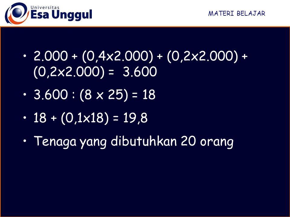 MATERI BELAJAR 2.000 + (0,4x2.000) + (0,2x2.000) + (0,2x2.000) = 3.600 3.600 : (8 x 25) = 18 18 + (0,1x18) = 19,8 Tenaga yang dibutuhkan 20 orang
