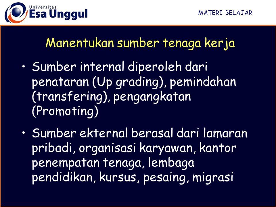 MATERI BELAJAR Sumber internal diperoleh dari penataran (Up grading), pemindahan (transfering), pengangkatan (Promoting) Sumber ekternal berasal dari