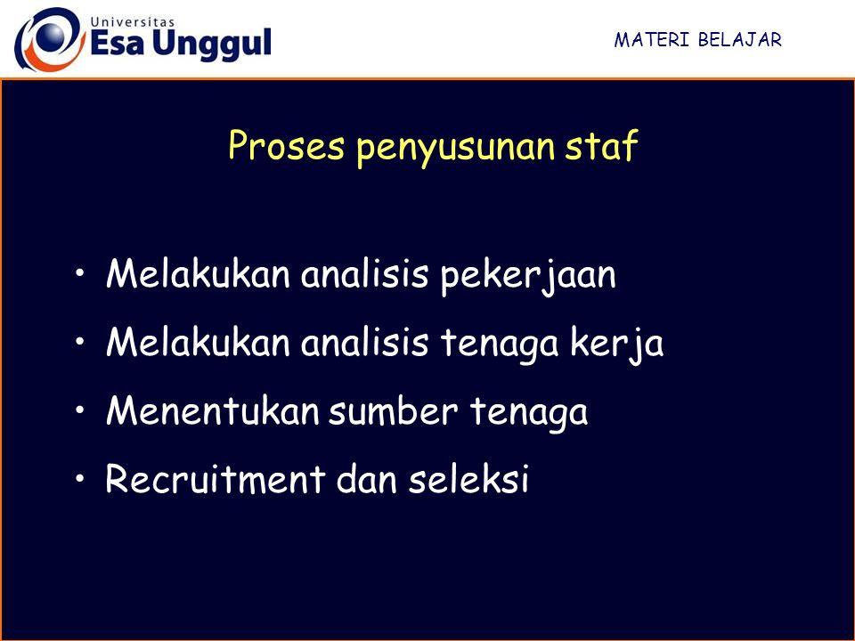 MATERI BELAJAR Analisis pekerjaan (Job analysis) menghasilkan uraian pekerjaan (Job description) dan persyaratan jabatan (Job spesification) Uraian pekerjaan memuat nama pekerjaan dan unit kerja, ikhtisar jabatan, tugas rutin, tugas berkala, hubungan jabatan, wewenang, tanggung jawab dan persyaratan jabatan Analisis pekerjaan