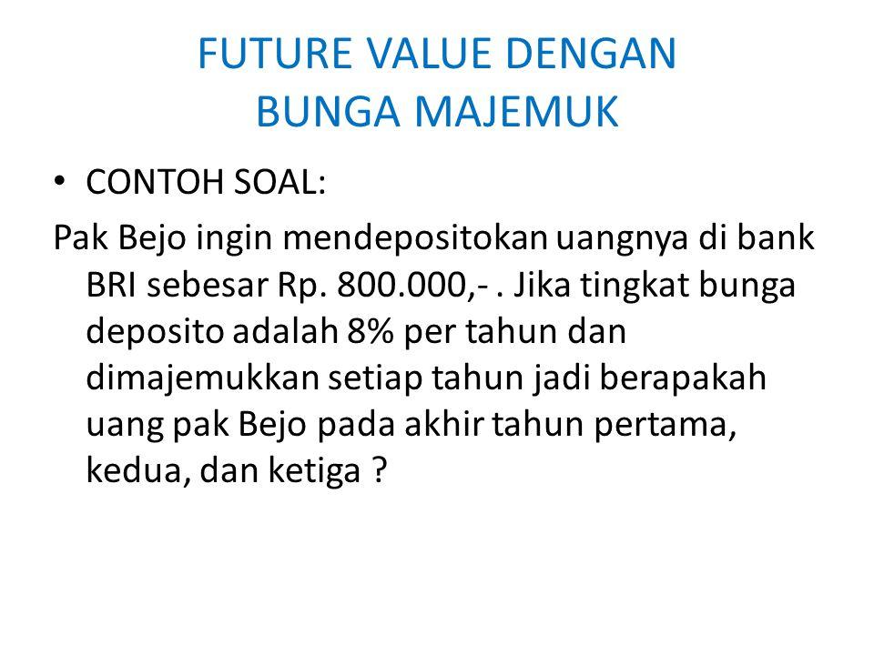 FUTURE VALUE DENGAN BUNGA MAJEMUK CONTOH SOAL: Pak Bejo ingin mendepositokan uangnya di bank BRI sebesar Rp. 800.000,-. Jika tingkat bunga deposito ad