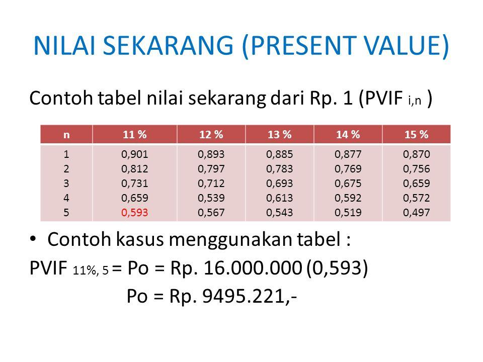 NILAI SEKARANG (PRESENT VALUE) Contoh tabel nilai sekarang dari Rp. 1 (PVIF i,n ) Contoh kasus menggunakan tabel : PVIF 11%, 5 = Po = Rp. 16.000.000 (
