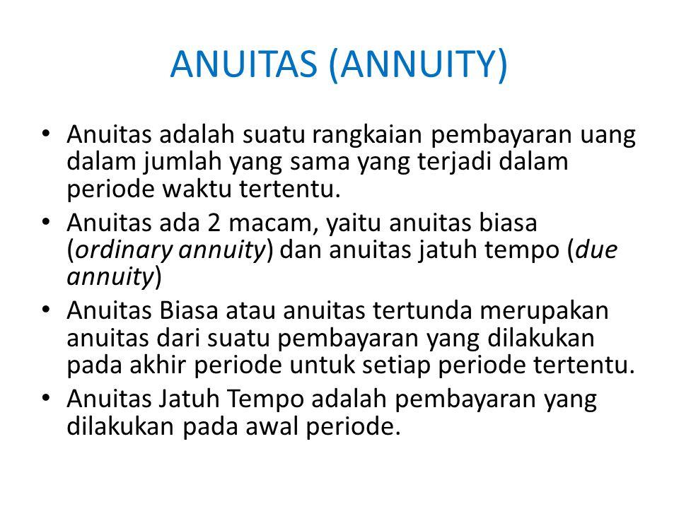 ANUITAS (ANNUITY) Anuitas adalah suatu rangkaian pembayaran uang dalam jumlah yang sama yang terjadi dalam periode waktu tertentu. Anuitas ada 2 macam