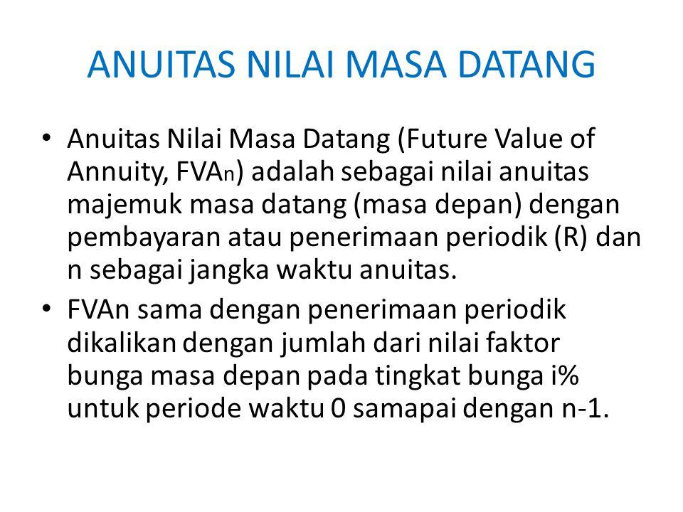 ANUITAS NILAI MASA DATANG Anuitas Nilai Masa Datang (Future Value of Annuity, FVA n ) adalah sebagai nilai anuitas majemuk masa datang (masa depan) de