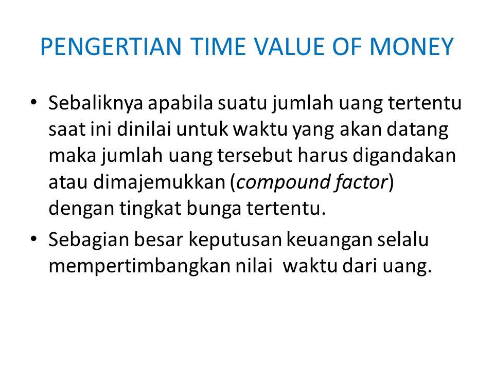 NILAI UANG YANG AKAN DATANG (FUTURE VALUE)  Future Value merupakan suatu jumlah tertentu yang dicapai dari suatu nilai (uang) tertentu dengan pertumbuhan pembayaran selama periode waktu yang akan datang apabila dimajemukkan dengan suku bunga tertentu.
