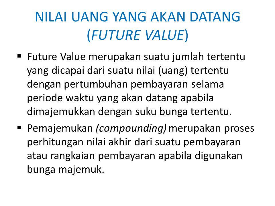NILAI SEKARANG (PRESENT VALUE) Contoh soal : Bepakah jumlah uang sekarang yang dapat berkembang menjadi Rp.