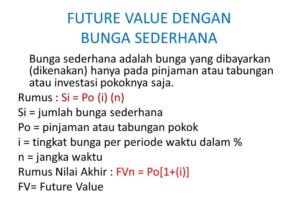 NILAI SEKARANG (PRESENT VALUE) Contoh tabel nilai sekarang dari Rp.