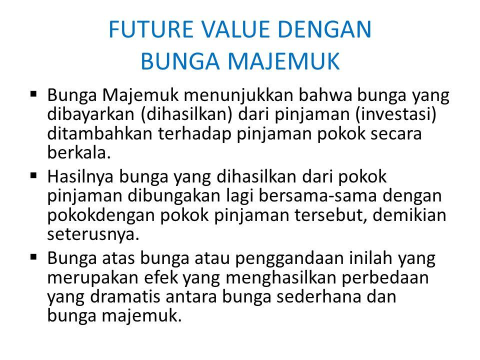 FUTURE VALUE DENGAN BUNGA MAJEMUK Rumus : FV₁ = Po(1 + i) FV₂ = FV₁ (1+i) …… Fvn = Po(1 + i)ⁿ atau FVn = Po (FVIF i,n ) FVn = Future value tahun ke-n FVIFi,n = Future value interest faktor dengan tingkat bunga i% untuk n periode.