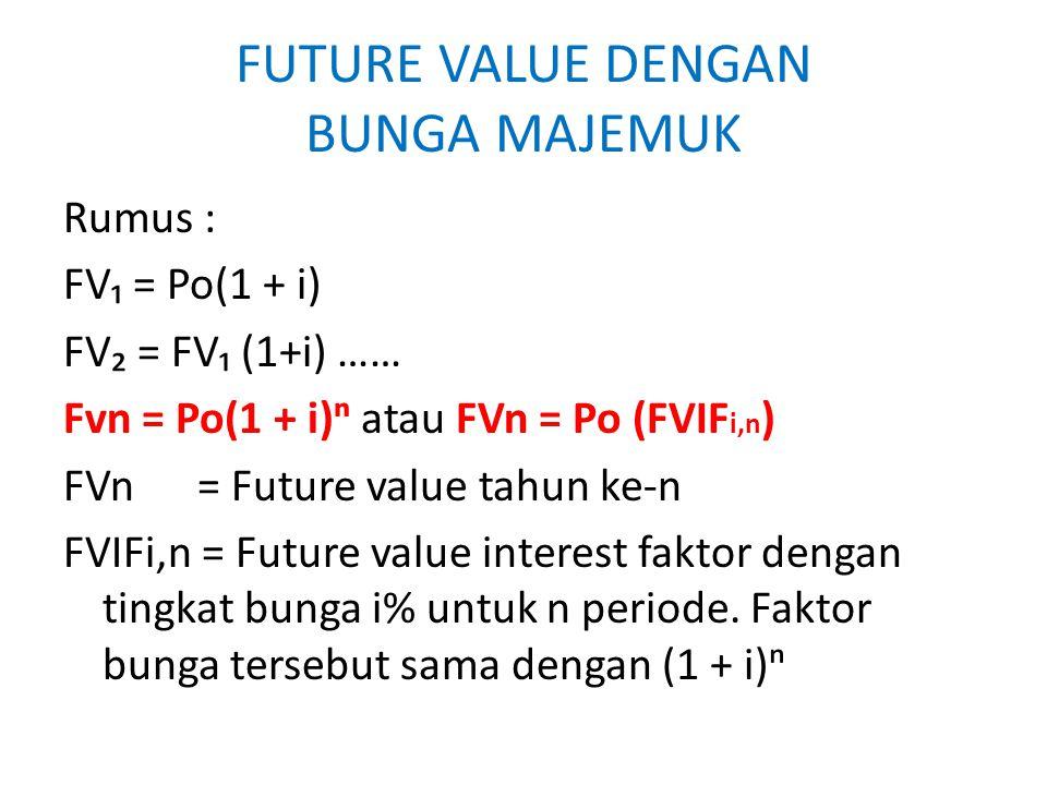 FUTURE VALUE DENGAN BUNGA MAJEMUK Rumus : FV₁ = Po(1 + i) FV₂ = FV₁ (1+i) …… Fvn = Po(1 + i)ⁿ atau FVn = Po (FVIF i,n ) FVn = Future value tahun ke-n