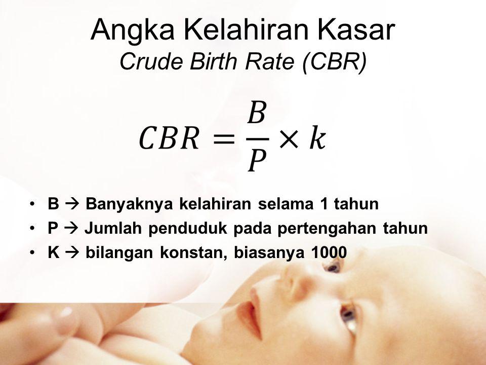 Angka Kelahiran Kasar Crude Birth Rate (CBR) B  Banyaknya kelahiran selama 1 tahun P  Jumlah penduduk pada pertengahan tahun K  bilangan konstan, b