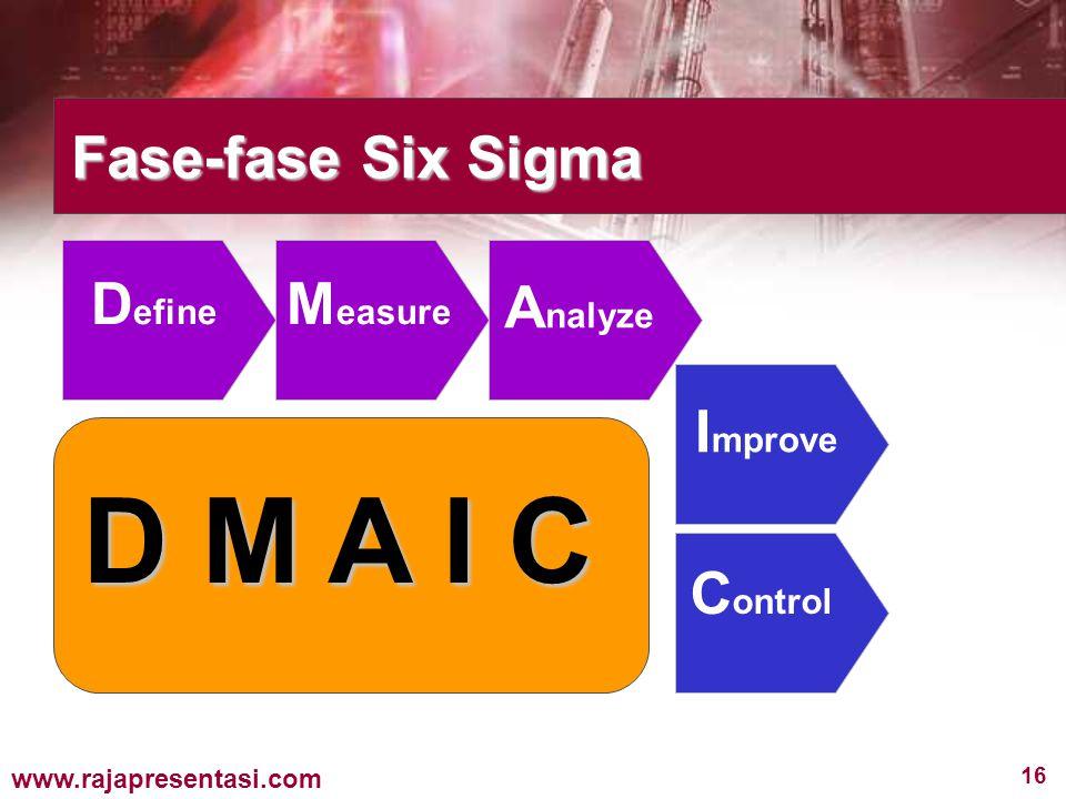 16 www.rajapresentasi.com D efine M easure A nalyze I mprove C ontrol Fase-fase Six Sigma D M A I C