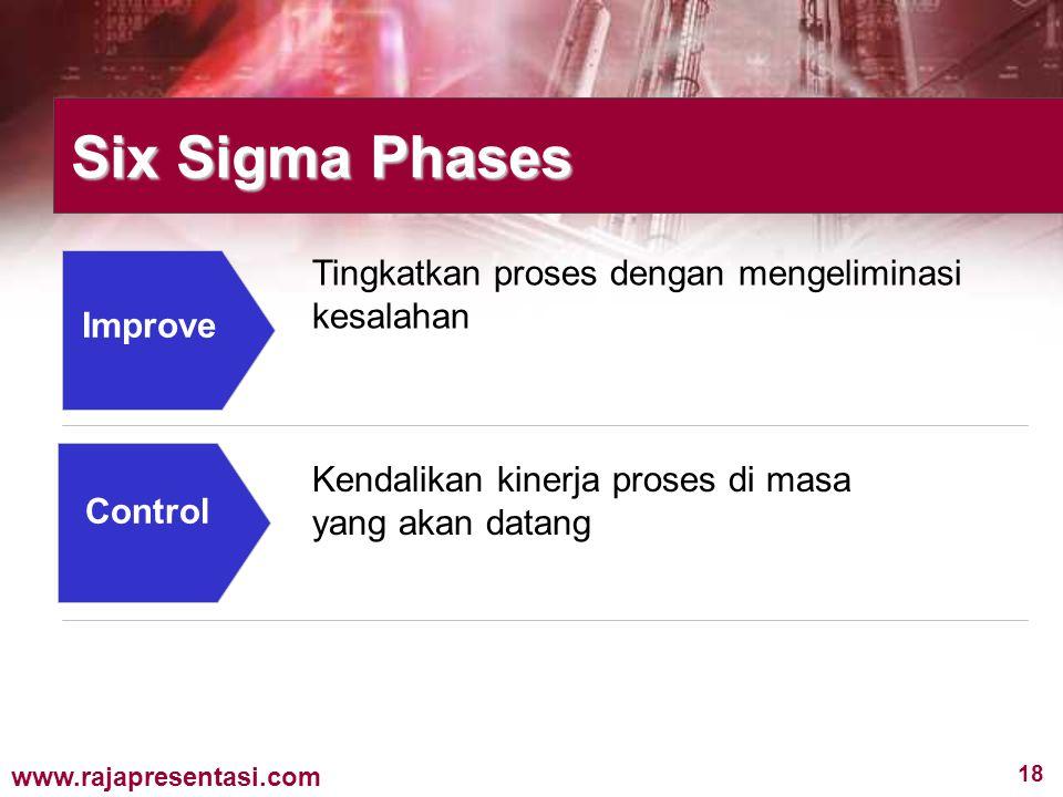 18 www.rajapresentasi.com Improve Control Six Sigma Phases Kendalikan kinerja proses di masa yang akan datang Tingkatkan proses dengan mengeliminasi k
