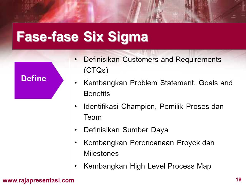 19 www.rajapresentasi.com Fase-fase Six Sigma Define Definisikan Customers and Requirements (CTQs) Kembangkan Problem Statement, Goals and Benefits Id