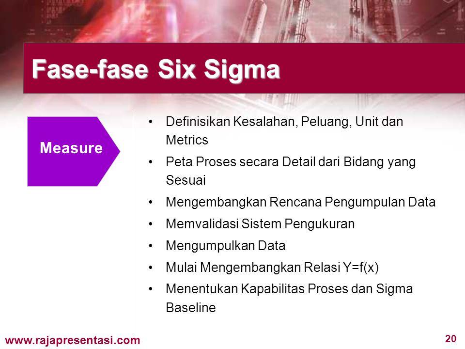 20 www.rajapresentasi.com Fase-fase Six Sigma Measure Definisikan Kesalahan, Peluang, Unit dan Metrics Peta Proses secara Detail dari Bidang yang Sesu