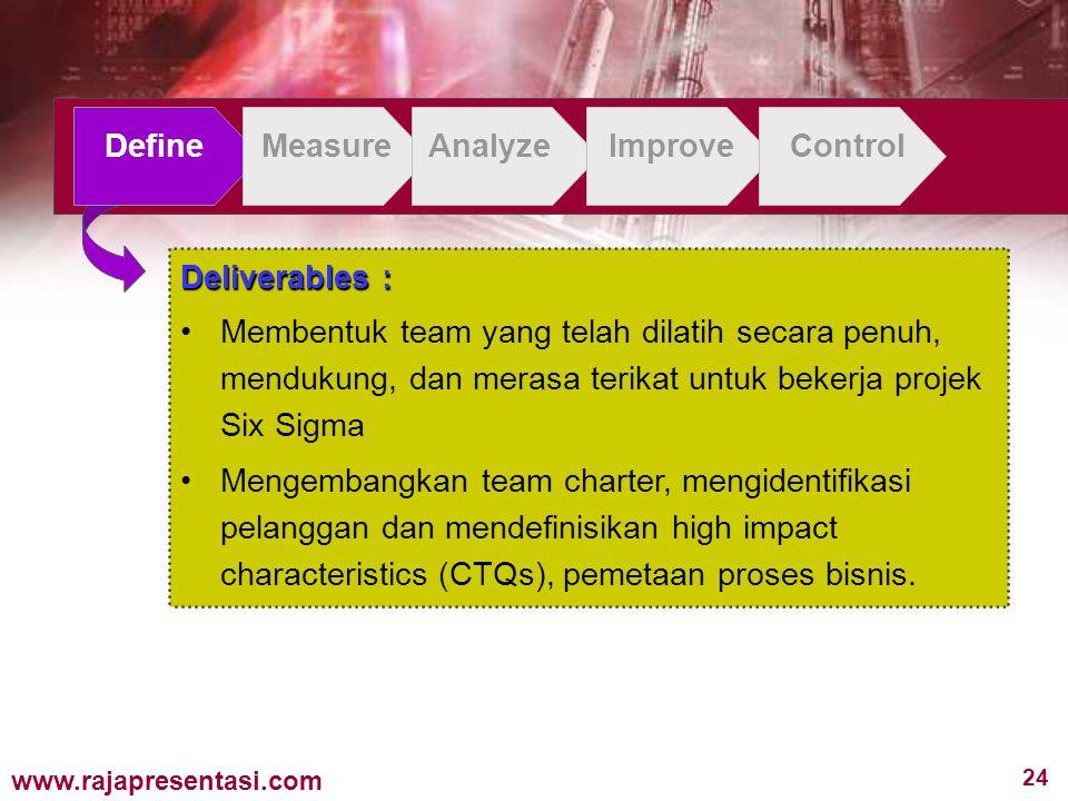 24 www.rajapresentasi.com DefineMeasureAnalyzeImproveControl Deliverables : Membentuk team yang telah dilatih secara penuh, mendukung, dan merasa teri