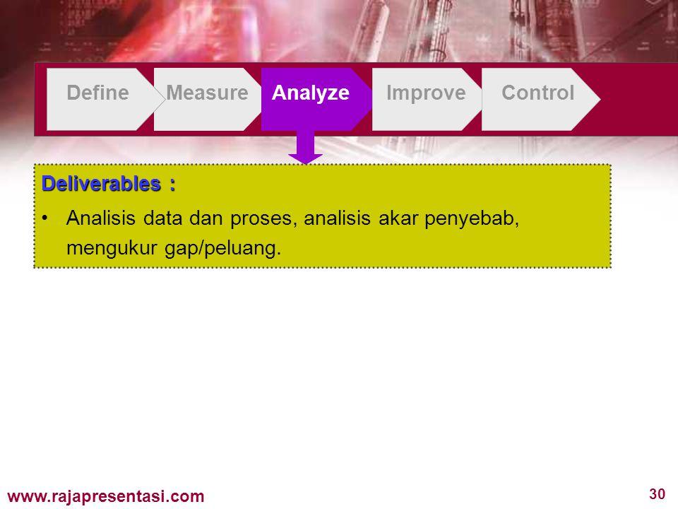 30 www.rajapresentasi.com DefineMeasureAnalyzeImproveControl Deliverables : Analisis data dan proses, analisis akar penyebab, mengukur gap/peluang.