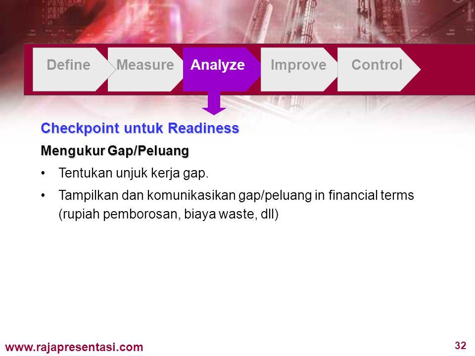 32 www.rajapresentasi.com DefineMeasureAnalyzeImproveControl Checkpoint untuk Readiness Mengukur Gap/Peluang Tentukan unjuk kerja gap. Tampilkan dan k