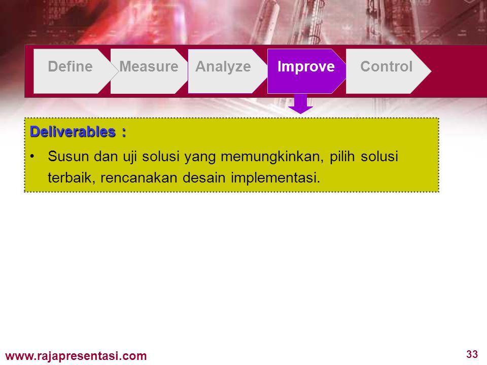 33 www.rajapresentasi.com DefineMeasureAnalyzeImproveControl Deliverables : Susun dan uji solusi yang memungkinkan, pilih solusi terbaik, rencanakan desain implementasi.