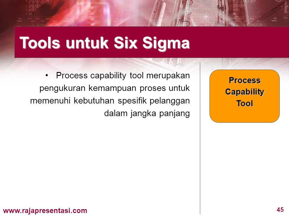 45 www.rajapresentasi.com Process capability tool merupakan pengukuran kemampuan proses untuk memenuhi kebutuhan spesifik pelanggan dalam jangka panjang Process Capability Tool Tools untuk Six Sigma