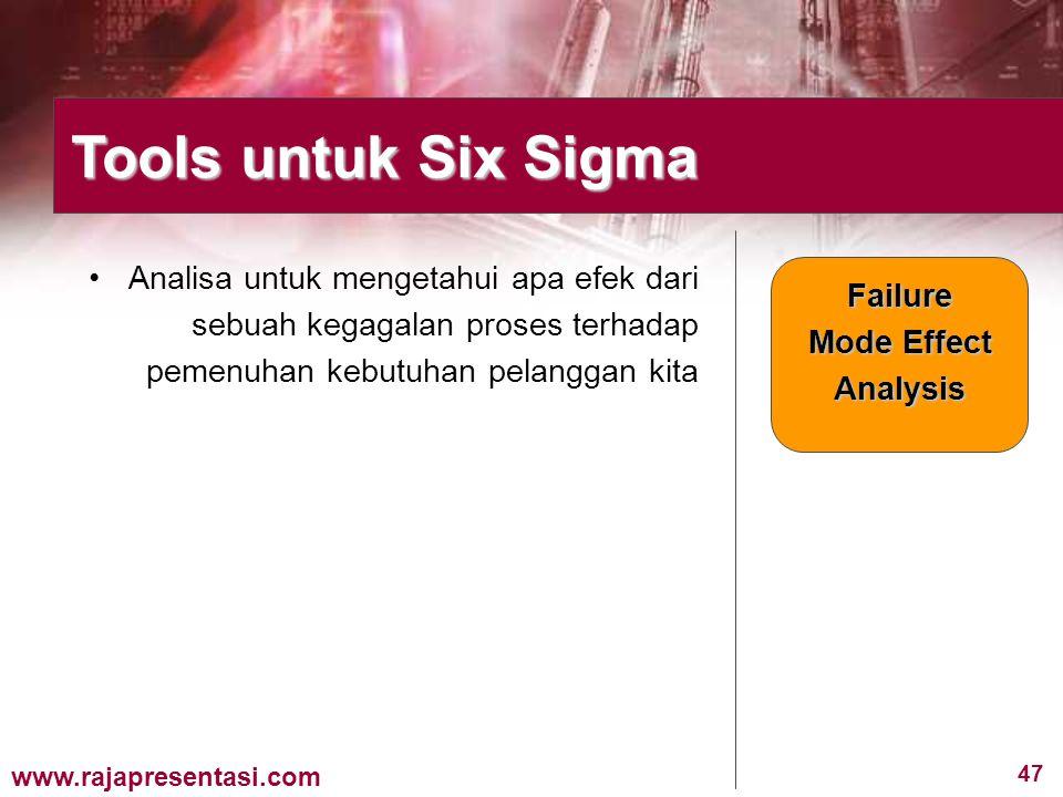 47 www.rajapresentasi.com Analisa untuk mengetahui apa efek dari sebuah kegagalan proses terhadap pemenuhan kebutuhan pelanggan kita Failure Mode Effect Analysis Tools untuk Six Sigma