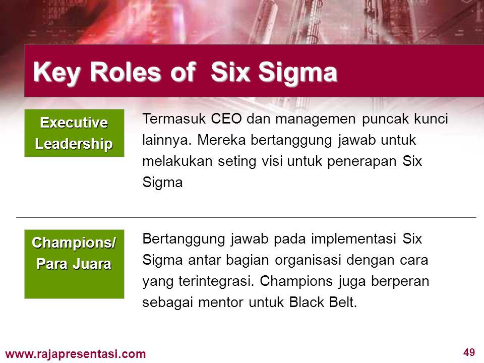 49 www.rajapresentasi.com Champions/ Para Juara Bertanggung jawab pada implementasi Six Sigma antar bagian organisasi dengan cara yang terintegrasi. C