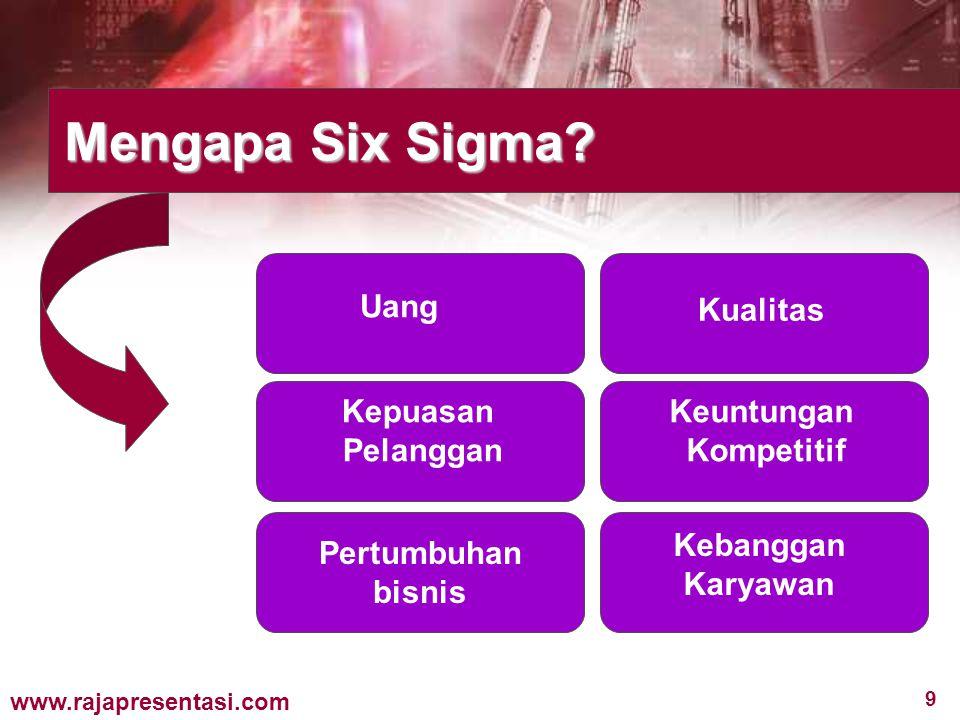 9 www.rajapresentasi.com Mengapa Six Sigma? Uang Kepuasan Pelanggan Pertumbuhan bisnis Kualitas Keuntungan Kompetitif Kebanggan Karyawan