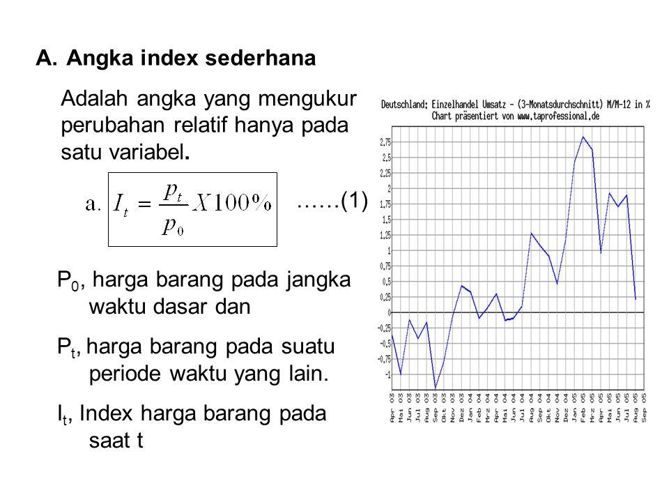 a)Index Agregatif ditimbang untuk harga 1.Index Harga model Laspeyres  P n.Q 0 =  P 03.Q 95 = 365,60  P 0.Q 0 =  P 95.Q 95 = 336,16 Jadi Index Harga Laspeyres = (365,60 / 336, 16)x 100% = 108, 757 %