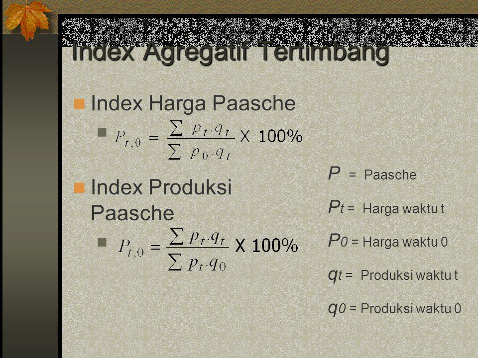 Index Agregatif Tertimbang Index Harga Paasche Index Produksi Paasche P = Paasche P t = Harga waktu t P 0 = Harga waktu 0 q t = Produksi waktu t q 0 =