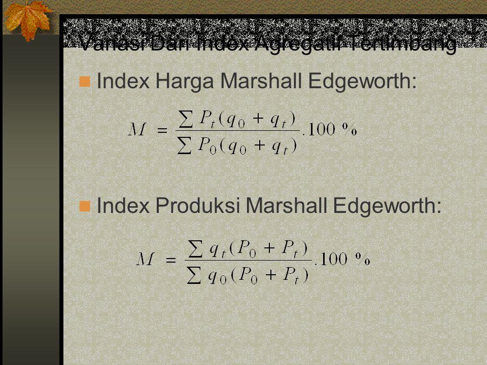 Variasi Dari Index Agregatif Tertimbang Index Harga Marshall Edgeworth: Index Produksi Marshall Edgeworth:
