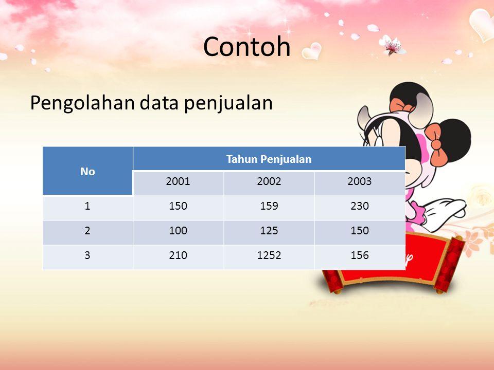 Contoh Pengolahan data penjualan No Tahun Penjualan 200120022003 1150159230 2100125150 32101252156