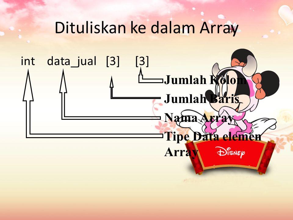 Dituliskan ke dalam Array intdata_jual[3][3] Jumlah Kolom Jumlah Baris Nama Array Tipe Data elemen Array