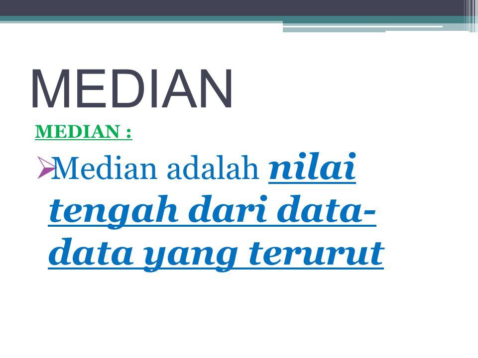 MEDIAN MEDIAN :  Median adalah nilai tengah dari data- data yang terurut
