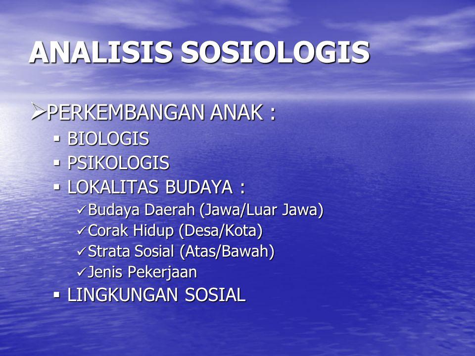 ANALISIS SOSIOLOGIS  PERKEMBANGAN ANAK :  BIOLOGIS  PSIKOLOGIS  LOKALITAS BUDAYA : Budaya Daerah (Jawa/Luar Jawa) Budaya Daerah (Jawa/Luar Jawa) C