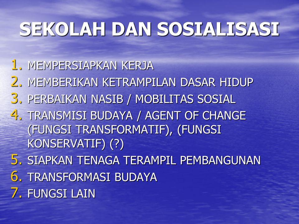 SEKOLAH DAN SOSIALISASI 1. MEMPERSIAPKAN KERJA 2. MEMBERIKAN KETRAMPILAN DASAR HIDUP 3. PERBAIKAN NASIB / MOBILITAS SOSIAL 4. TRANSMISI BUDAYA / AGENT