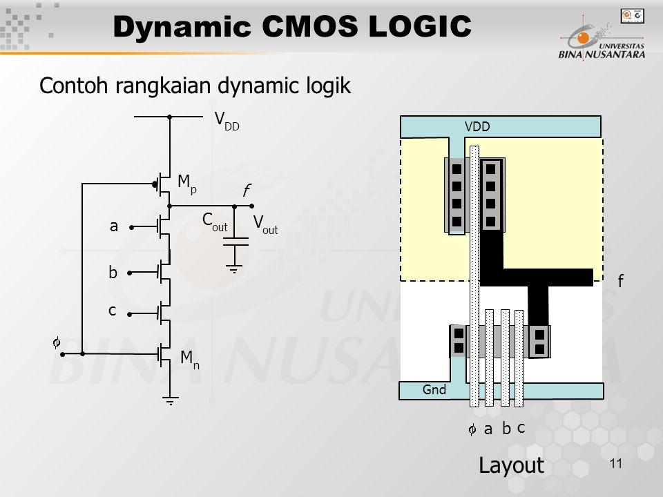 11 Dynamic CMOS LOGIC Contoh rangkaian dynamic logik V DD b  a MpMp c C out f MnMn V out Layout Gnd VDD f b c a 