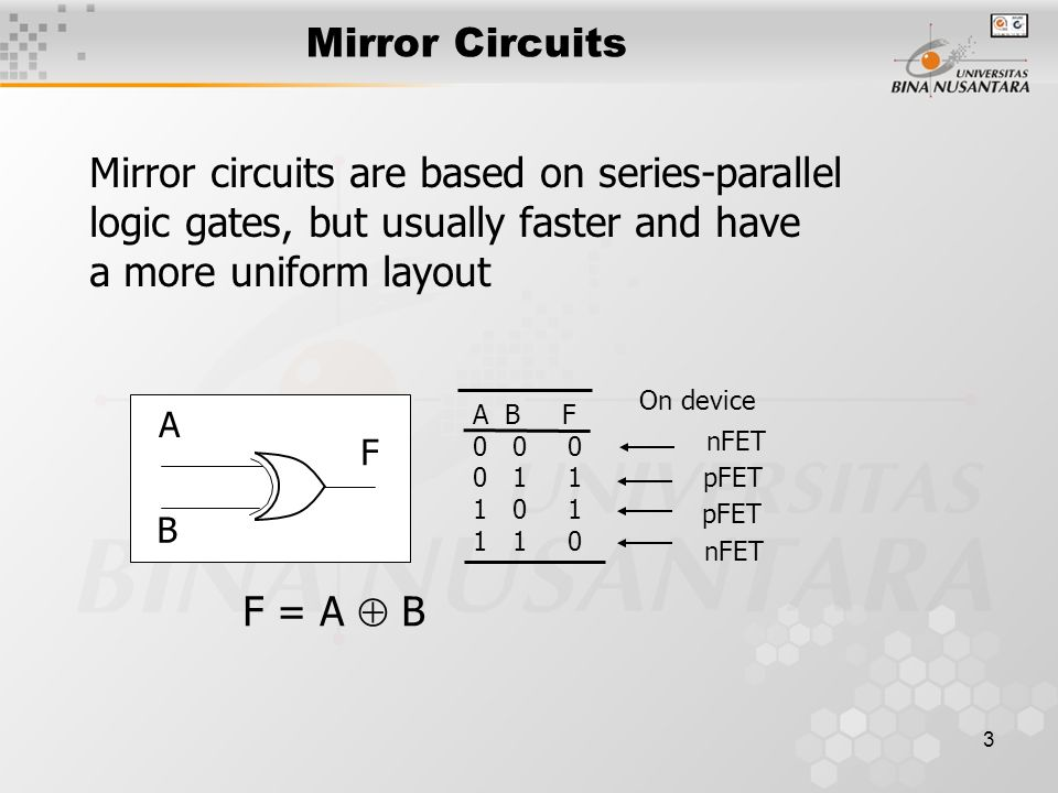 3 Mirror Circuits Mirror circuits are based on series-parallel logic gates, but usually faster and have a more uniform layout A B F 0 0 0 0 1 1 1 0 1