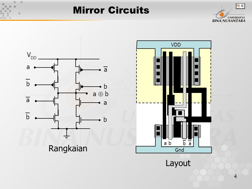 4 Mirror Circuits V DD a b a b a b a b a  b Rangkaian Gnd ab ab VDD Layout