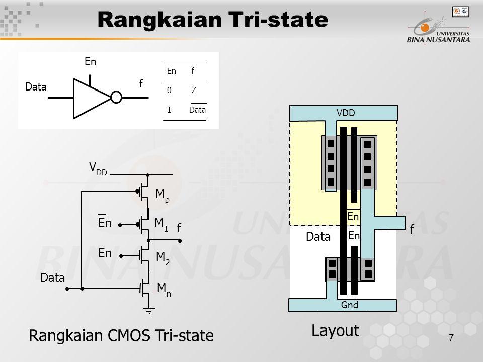 7 Rangkaian Tri-state Data En f En f 0 Z 1 Data V DD Data En f Rangkaian CMOS Tri-state MpMp MnMn M1M1 M2M2 Gnd Layout En VDD f Data
