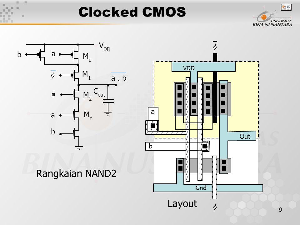 9 Clocked CMOS Rangkaian NAND2 V DD a   MpMp MnMn M1M1 M2M2 b a b C out a. b Gnd Layout b VDD  Out a 