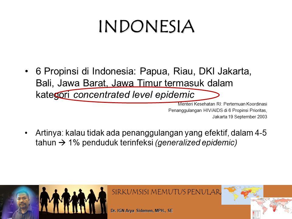 SIRKUMSISI MEMUTUS PENULARAN HIV Dr. IGN Arya Sidemen, MPH., SE INDONESIA 6 Propinsi di Indonesia: Papua, Riau, DKI Jakarta, Bali, Jawa Barat, Jawa Ti
