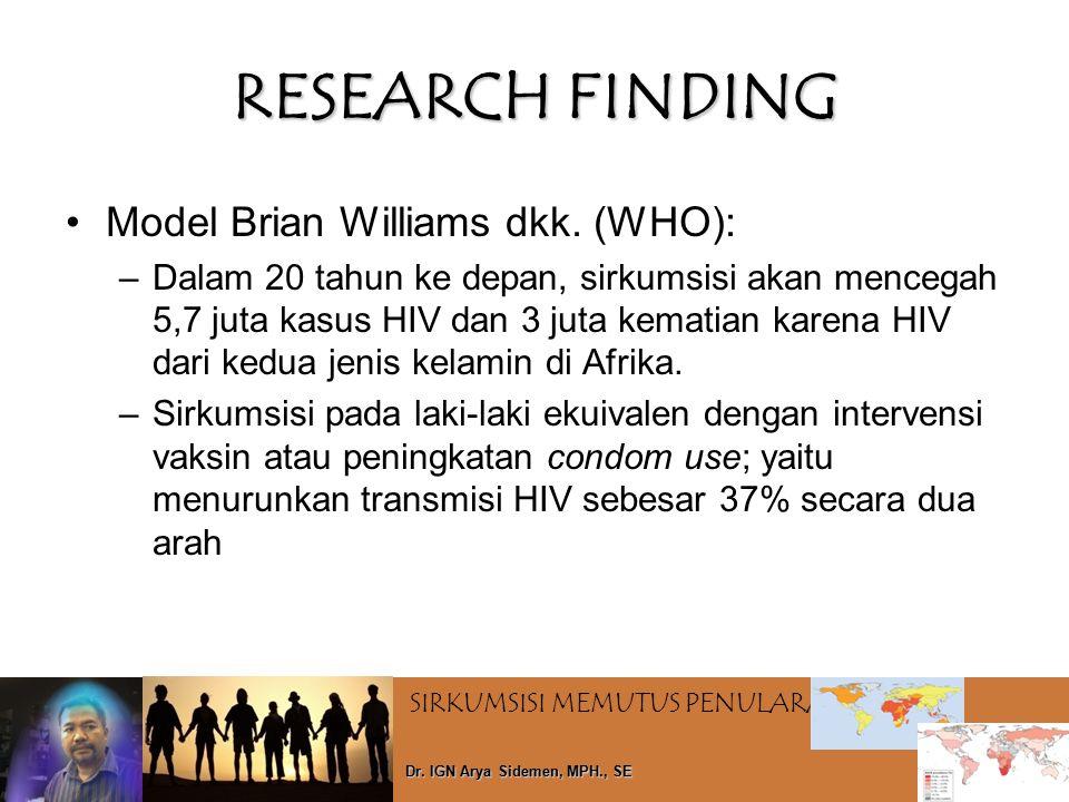 SIRKUMSISI MEMUTUS PENULARAN HIV Dr. IGN Arya Sidemen, MPH., SE Model Brian Williams dkk. (WHO): –Dalam 20 tahun ke depan, sirkumsisi akan mencegah 5,