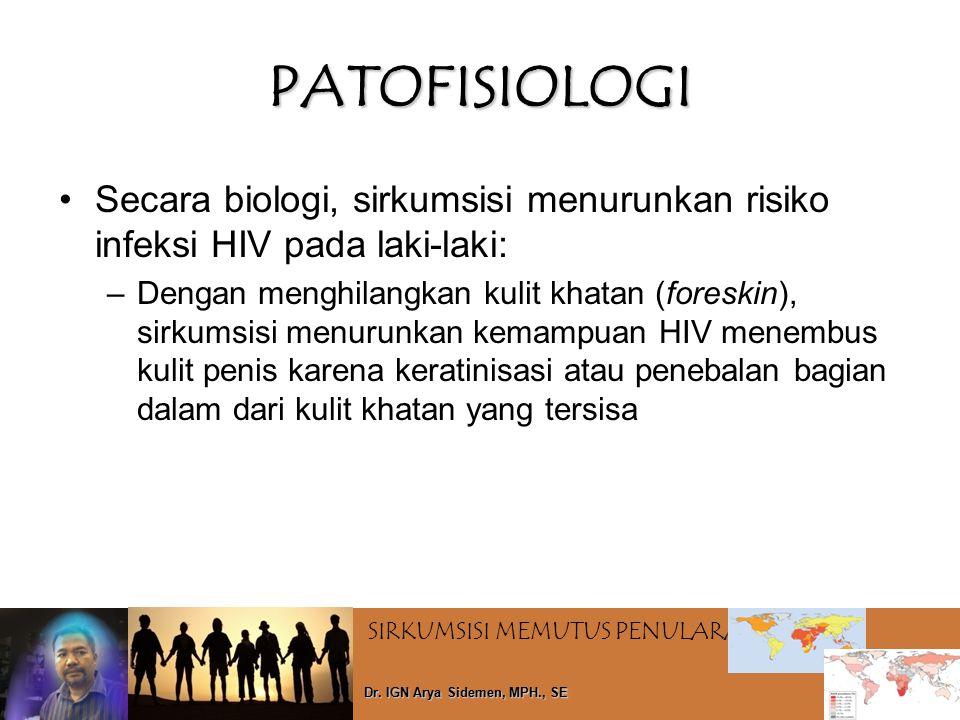 SIRKUMSISI MEMUTUS PENULARAN HIV Dr. IGN Arya Sidemen, MPH., SE PATOFISIOLOGI Secara biologi, sirkumsisi menurunkan risiko infeksi HIV pada laki-laki:
