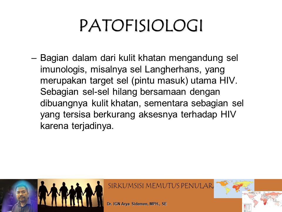 SIRKUMSISI MEMUTUS PENULARAN HIV Dr. IGN Arya Sidemen, MPH., SE PATOFISIOLOGI –Bagian dalam dari kulit khatan mengandung sel imunologis, misalnya sel
