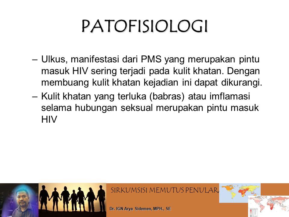 SIRKUMSISI MEMUTUS PENULARAN HIV Dr. IGN Arya Sidemen, MPH., SE PATOFISIOLOGI –Ulkus, manifestasi dari PMS yang merupakan pintu masuk HIV sering terja