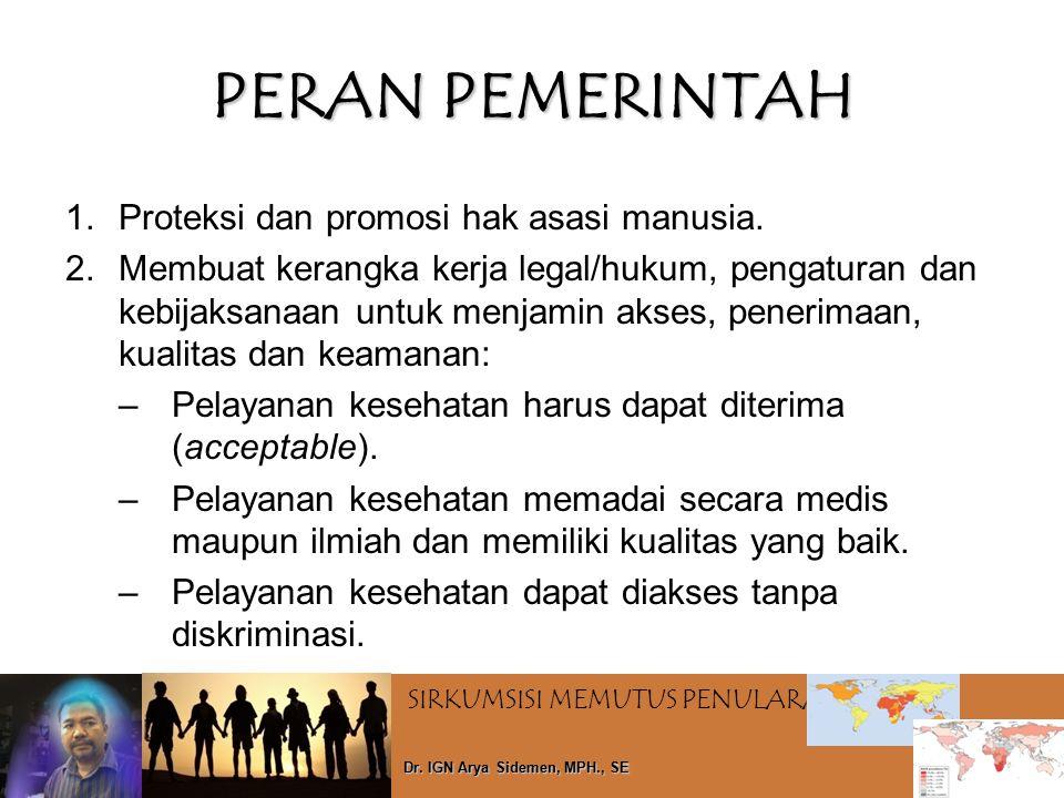 SIRKUMSISI MEMUTUS PENULARAN HIV Dr. IGN Arya Sidemen, MPH., SE PERAN PEMERINTAH 1.Proteksi dan promosi hak asasi manusia. 2.Membuat kerangka kerja le