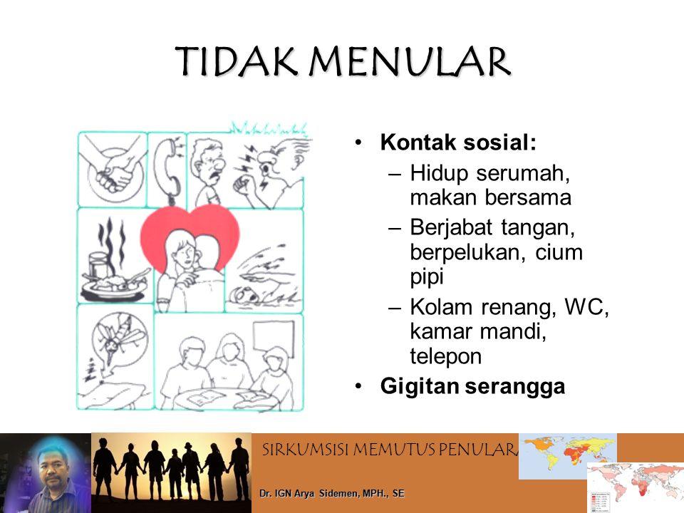 SIRKUMSISI MEMUTUS PENULARAN HIV Dr. IGN Arya Sidemen, MPH., SE TIDAK MENULAR Kontak sosial: –Hidup serumah, makan bersama –Berjabat tangan, berpeluka